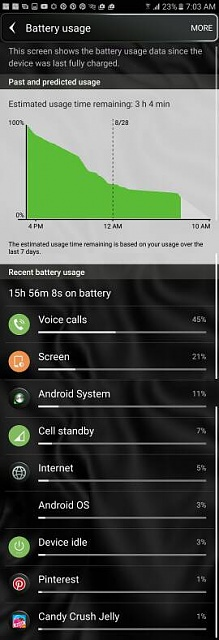 How to solve Note 5 battery life issues-1549.jpg