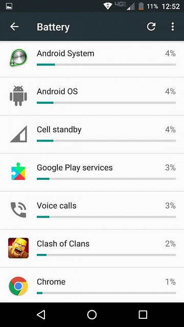 Why is my battery dying so quickly?-1477506653950.jpg