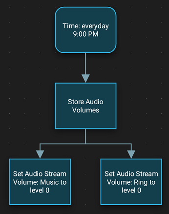 Need Timer App to Mute Sound from 8PM-8A, etc. Set it & forget it.-screenshot_mutespeaker.png