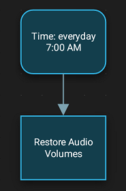 Need Timer App to Mute Sound from 8PM-8A, etc. Set it & forget it.-screenshot_unmutespeaker.png