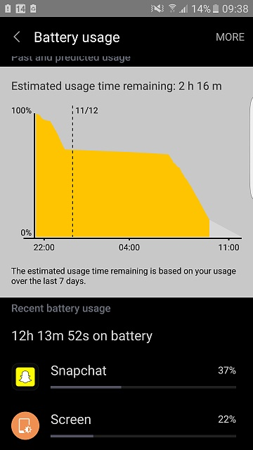 Samsung s7 edge battery and screen on time worry-screenshot_20161211-093851.jpg