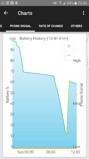 Samsung s7 edge battery and screen on time worry-11770.jpg