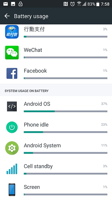 HTC 10 - Battery drain after Nougat Update-screenshot_20170210-075854.jpg