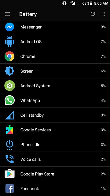 I am using OnePlus 3T and my battery drains rapidly.-screenshot_20170317-080516.jpg