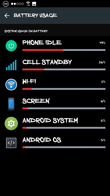 HTC 10 - Battery drain after Nougat Update-3-7-.jpg