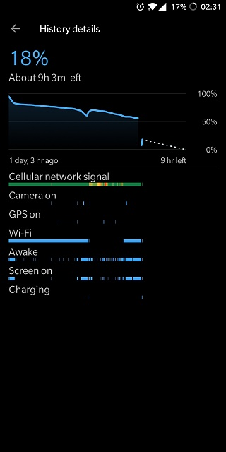 My phone just abruptly died while battery was still at around 50 percent.-screenshot_20181118-023103.jpg