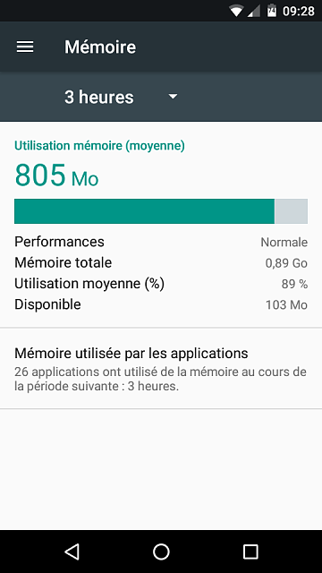 Apps restart when I switch despite large RAM available