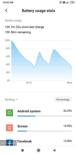 Why is my battery draining so fast on Redmi Note 5 pro?-screenshot_2020-08-12-10-02-05-064_com.miui.securitycenter.jpg