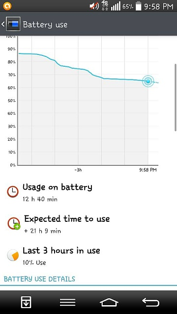 Why has my LG G2 battery been draining a lot?-1405738830722.jpg