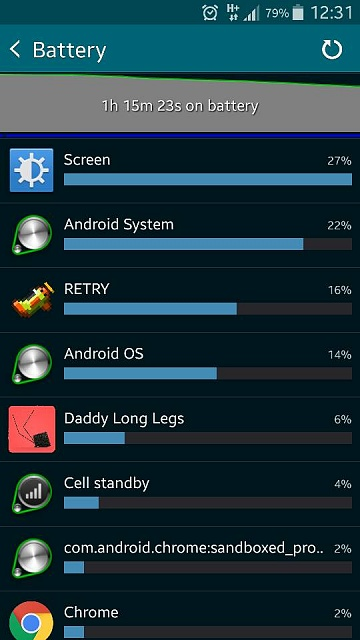 Why is my Samsung Galaxy S5 battery draining in like 2 hours?-1414039235268.jpg