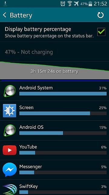 Why is my Samsung Galaxy S5 battery draining in like 2 hours?-1414072692701.jpg