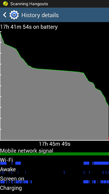 Why is my phone battery shutting down when I still have charge on it?-screenshot_2014-10-25-15-40-24.png