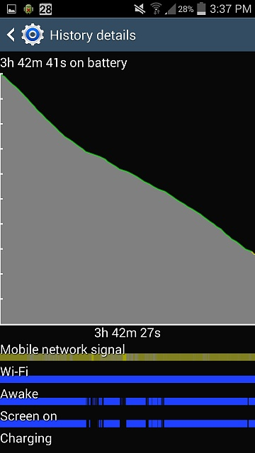 Why is my Galaxy S4 Battery Discharging quickly?-screenshot_2014-10-26-15-37-18.jpg
