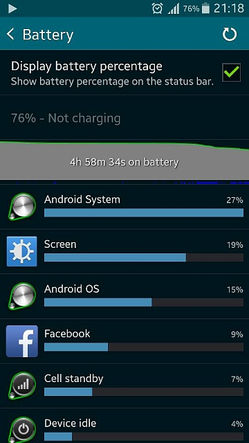 Why is my Samsung Galaxy S5 battery draining in like 2 hours?-1414588910937.jpg