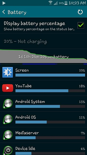 Why is my Samsung Galaxy S5 battery draining in like 2 hours?-screenshot_2014-11-02-10-23-05.jpg