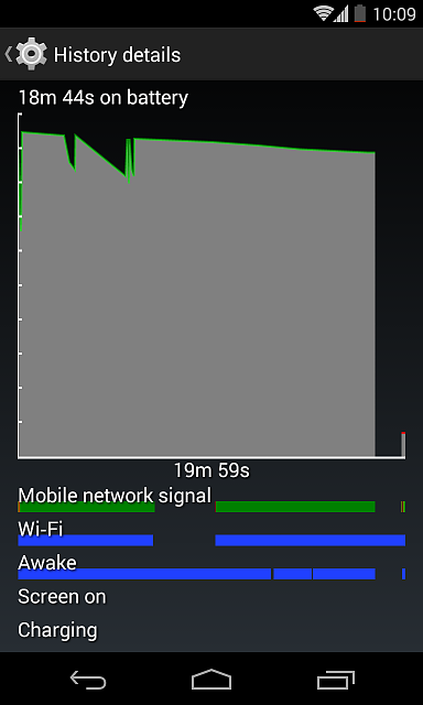 Why is my nexus 4 battery drains and gain itself ?-screenshot_2014-11-07-10-09-34.png