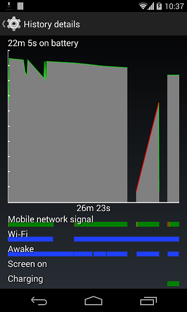 Why is my nexus 4 battery drains and gain itself ?-screenshot_2014-11-07-10-37-37.png