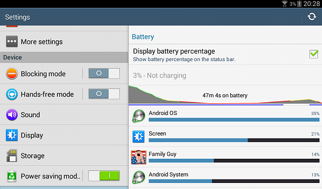 Why does my batter drain really fast on my Samsung Tab 3 7''?-tablet-battery.png