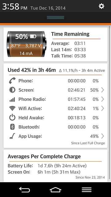 """What is a normal amount of """"Android OS""""  keep awake time?-screenshot_2014-12-16-15-58-53.jpg"""