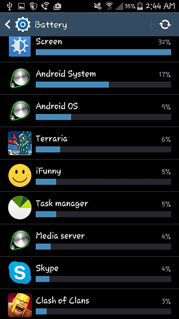 Why is my Galaxy S4's battery so bad?-screenshot_2014-12-28-02-44-27-1-.jpg