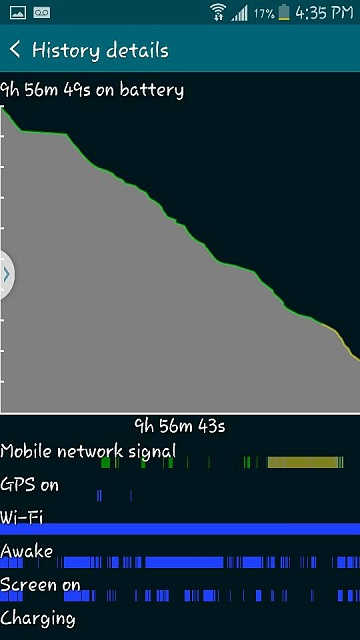 Why does my S5 Active Battery drain fast even in Power save and U Power Save Mode?-screenshot_2015-01-10-16-35-48.jpg