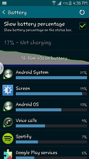 Why does my S5 Active Battery drain fast even in Power save and U Power Save Mode?-screenshot_2015-01-10-16-35-39.jpg