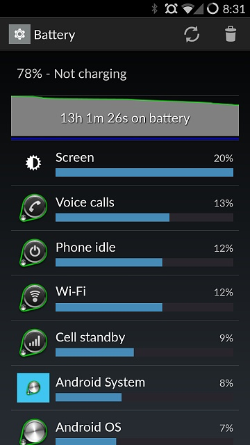 Are these percents for voice call battery drain excessive?-screenshot_2015-01-10-20-31-48-1-.jpg