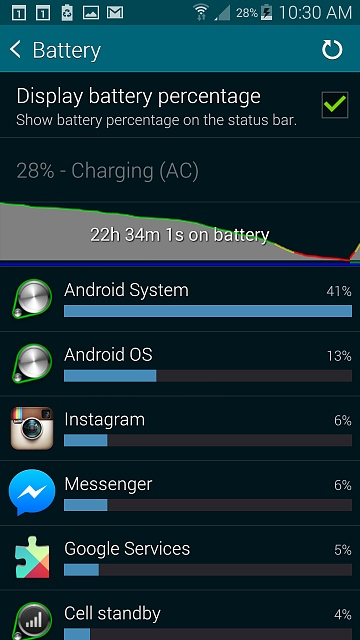 Why is my batter draining so fast?-2015-02-23-23.30.53.jpg