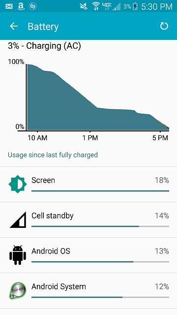 What is the normal Note 4 screen on time?-screenshot_2015-04-18-17-30-44.jpg