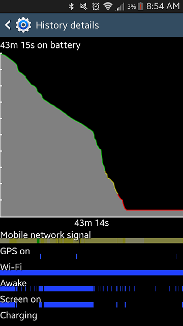 Why does my S3 battery sometimes drain very rapidly and other times drains normally?-screenshot_2015-05-27-08-54-44.png
