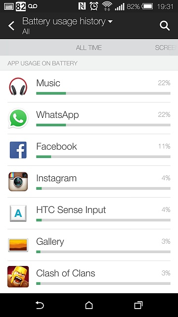 Extreme battery drain issues, what can I do?-screenshot_2015-09-20-19-31-08.jpg