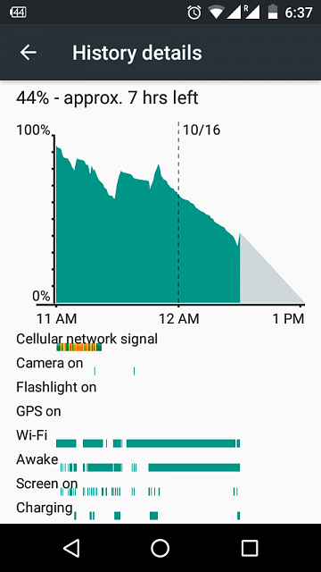 After v6 battery is draining fast, phone is always awake. Guide please.-screenshot_20151016-063707.png