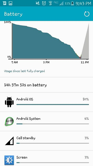 Why does the Android OS take up so much battery?-screenshot_2015-12-07-21-43-39.jpg