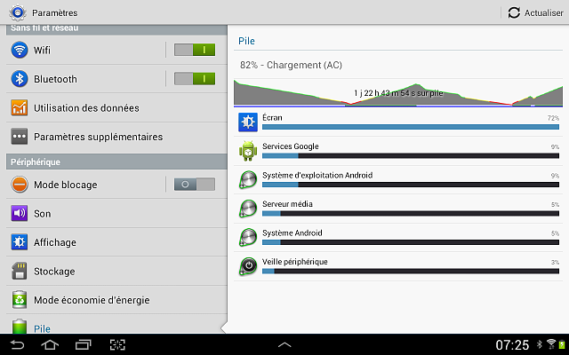 My battery is draining very fast, .. All used up by the display. Any suggestions?-screenshot_2012-01-01-07-25-25.png