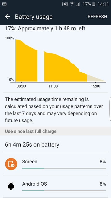 Why does my battery drain so fast with not much use?-screenshot_2016-05-03-14-11-49-1-.jpg