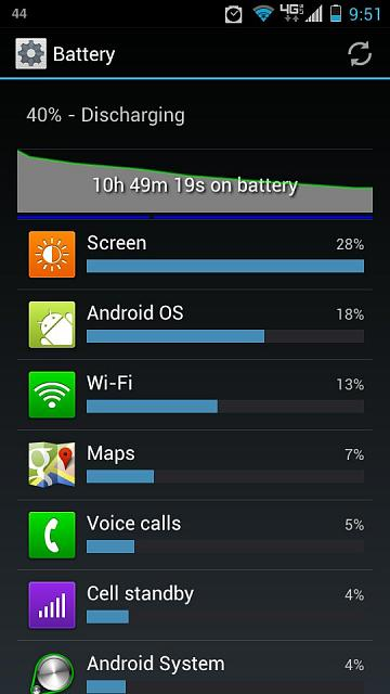battery life.....-uploadfromtaptalk1351043694546.jpg