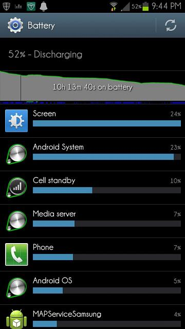 battery life.....-uploadfromtaptalk1351043804184.jpg