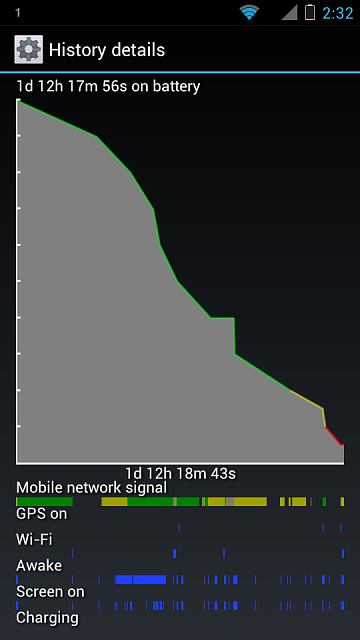battery life.....-screenshot_2012-10-24-14-32-18.png