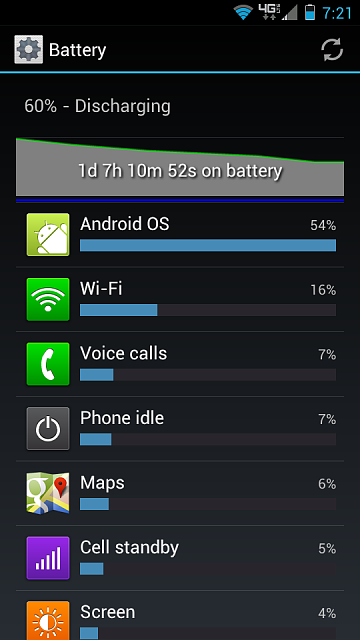 Bionic's post ICS battery life.-screenshot_2012-10-31-19-21-53.png