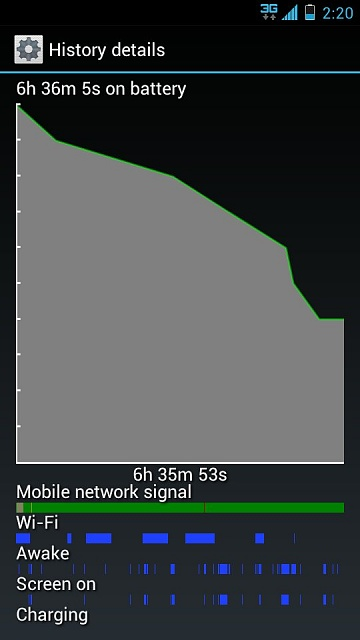 battery life.....-uploadfromtaptalk1353094561733.jpg