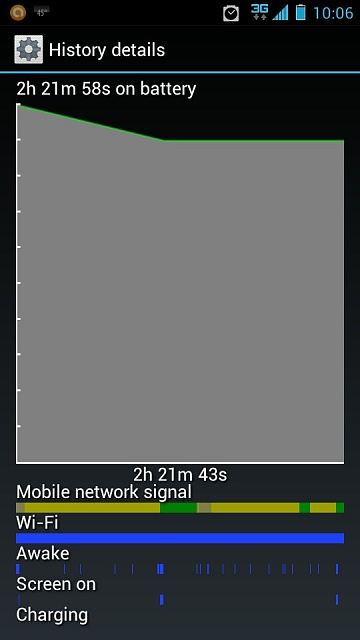 Question about WiFi after ICS-uploadfromtaptalk1355412045967.jpg