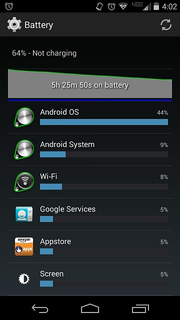 Battery problems on KK-uploadfromtaptalk1404918123651.jpg
