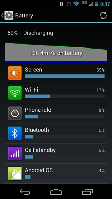 how's the M battery?-uploadfromtaptalk1354153141659.jpg