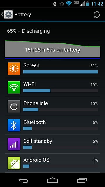 how's the M battery?-uploadfromtaptalk1354842565816.jpg