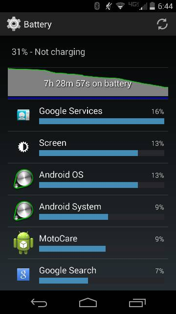 Android System and Kernel Battery Usage w/KitKat-26281.jpg