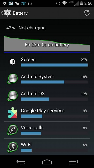 Crazy high battery drain-uploadfromtaptalk1409338744693.jpg