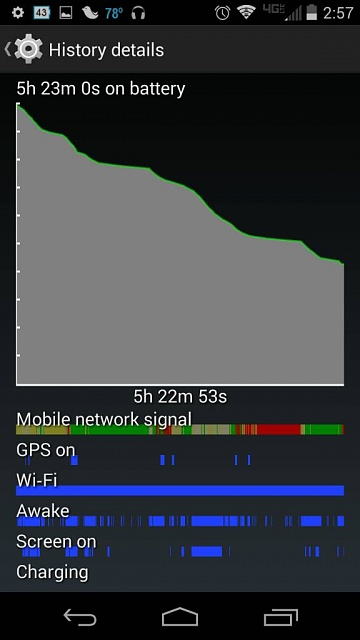Crazy high battery drain-uploadfromtaptalk1409338757343.jpg