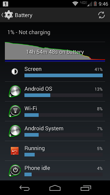 Crazy high battery drain-screenshot_2014-09-05-21-47-00.png
