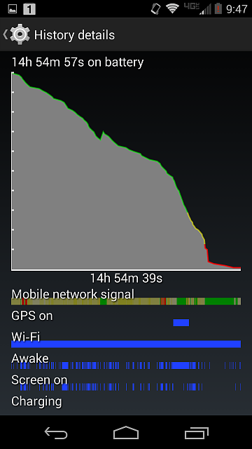 Crazy high battery drain-screenshot_2014-09-05-21-47-36.png