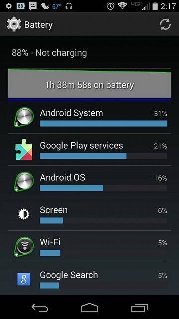 Crazy high battery drain-uploadfromtaptalk1410721339990.jpg